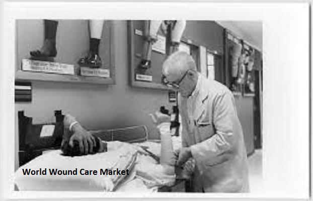 Wound Care Market Major players are 3M Company, Baxter