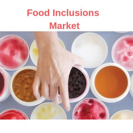 Food Inclusions Market Competitive Analysis 2025 By Top Key