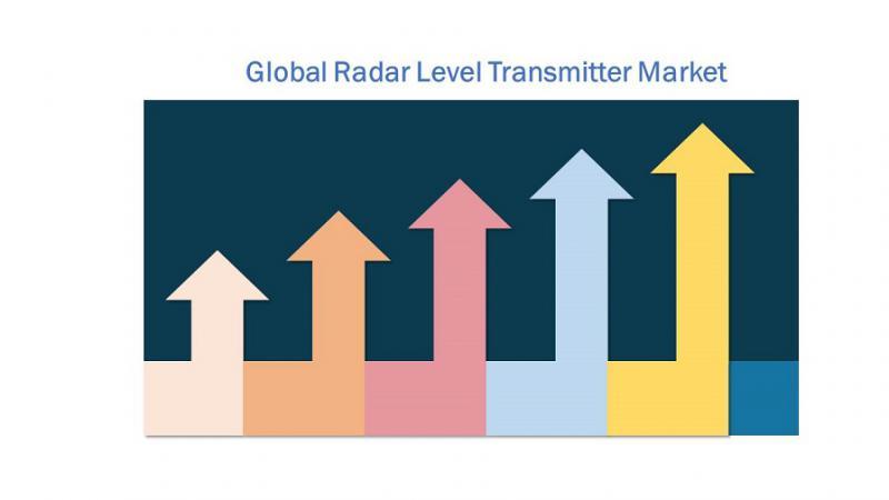 Global Radar Level Transmitter Market