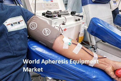 World Apheresis Equipment Market