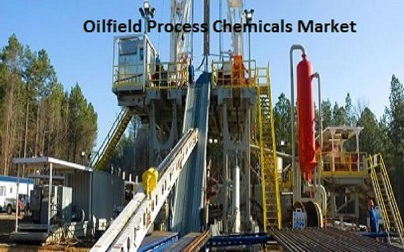 Oilfield Process Chemicals