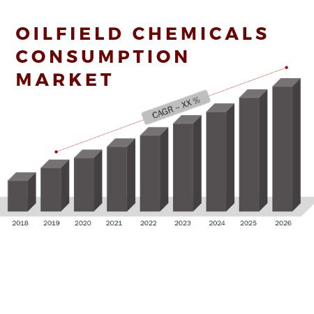 Oilfield Chemicals Consumption Market Global Competitive