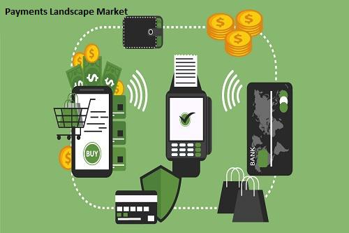 Payments Landscape Market
