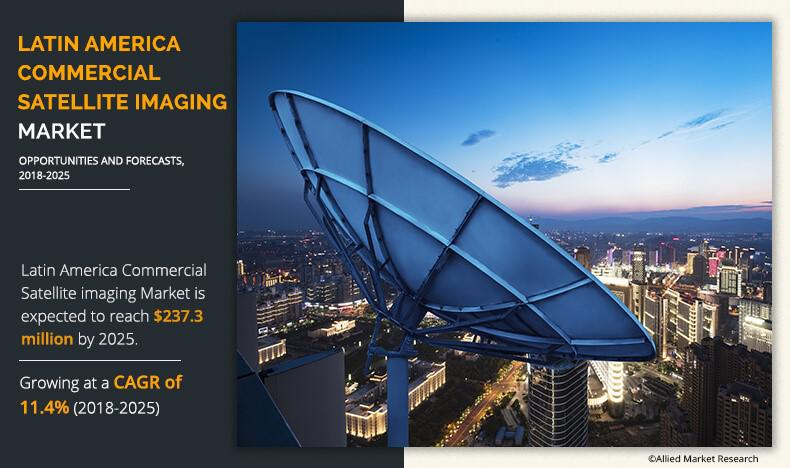 Latin America Commercial Satellite Imaging Market to Reach