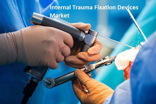 Internal Trauma Fixation Devices Market
