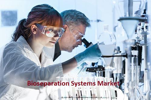 Bioseparation Systems Market