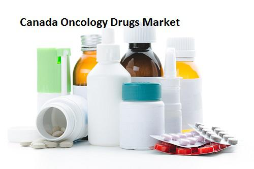 Canada Oncology Drugs Market