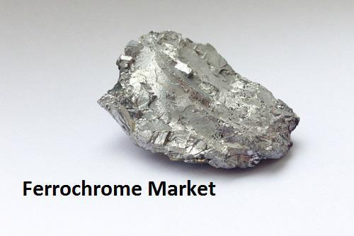 Ferrochrome Market