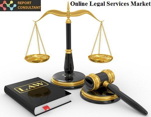 Online Legal Services Market