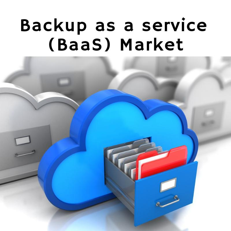 Backup as a service (BaaS) Market Competitive Analysis By 2025:
