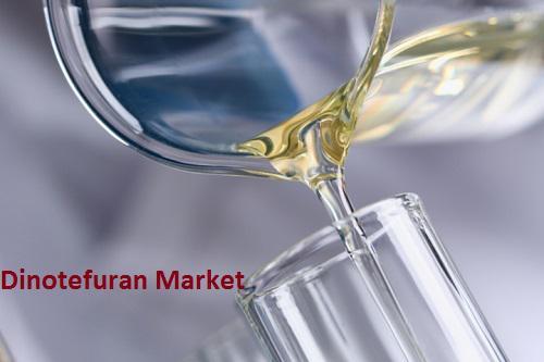 Dinotefuran Market