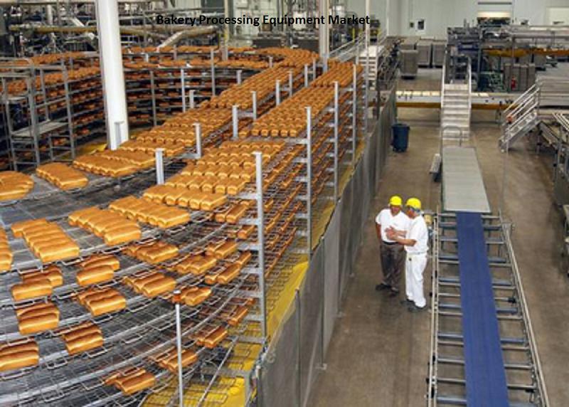 Bakery Processing Equipment Market