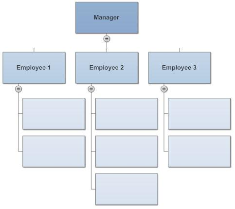 Org Chart Software Market Report| Key Players: Visio ,Pingboard