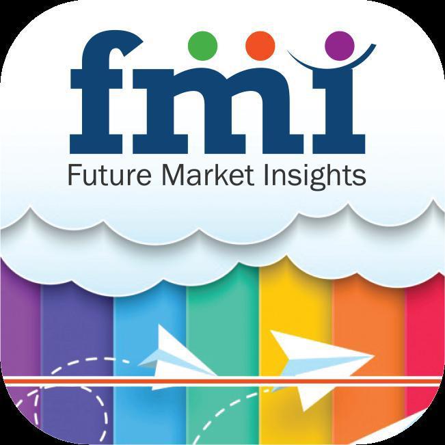 Magnetic Resonance Analyzer Market