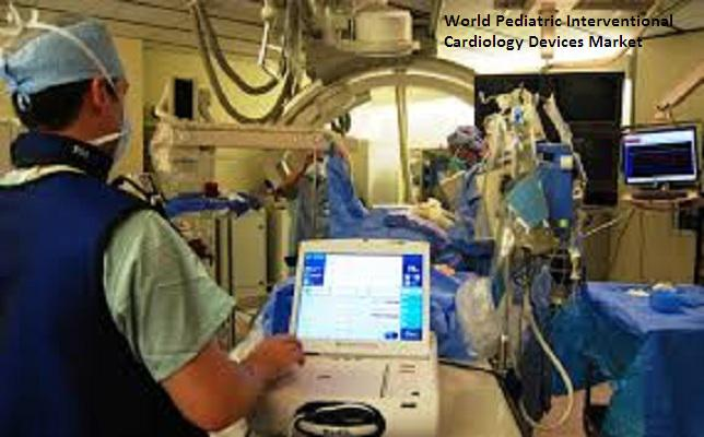 Pediatric Interventional Cardiology Devices Market 2023
