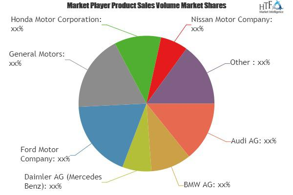 Self-driving Cars and Trucks Market Is Booming Worldwide | Audi,