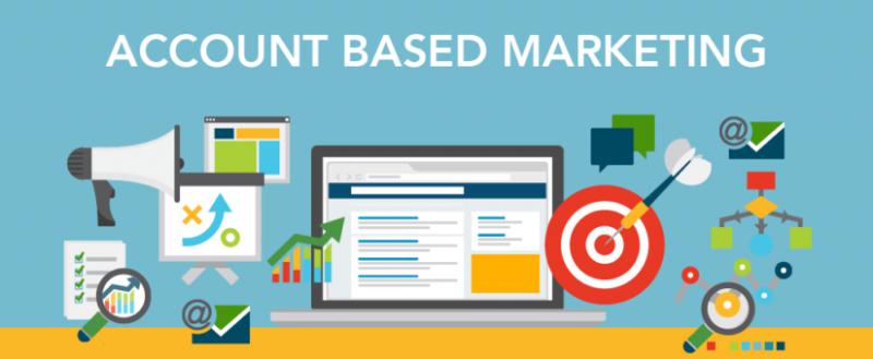 Global Account Based Marketing (ABM) Software Market,Top key