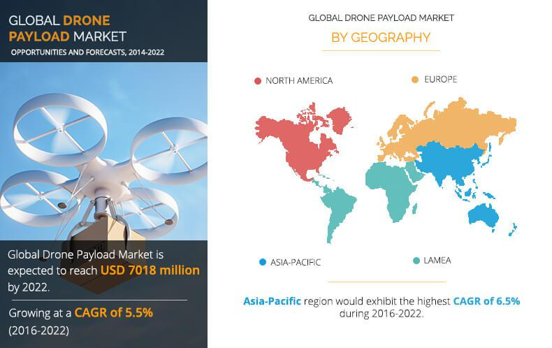 Drone Payload Market to 2022: Booming Industry Globally | Growth
