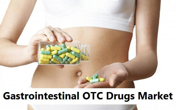 Gastrointestinal OTC Drugs Market