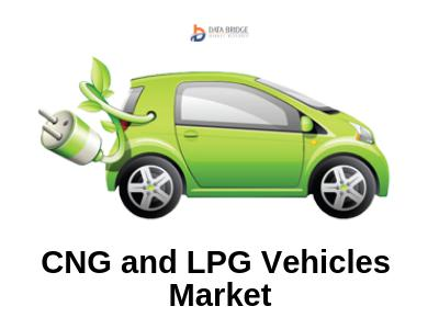CNG-LPG Vehicle Market Insight Report with Top revenue