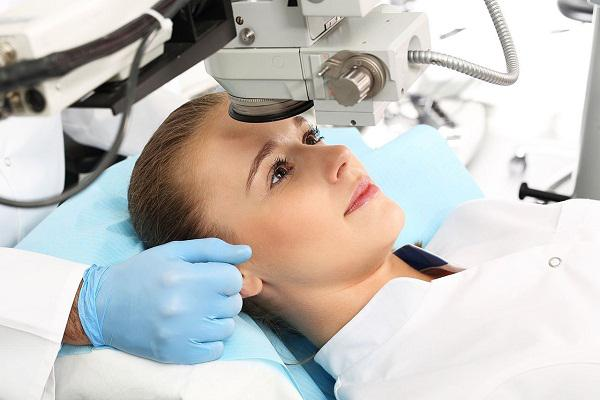 Eye Care Surgical Market