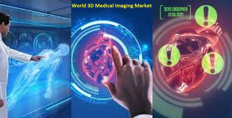 3D Medical Imaging Market 2019 Global Industry Key Companies –