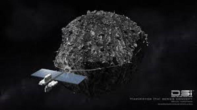 Asteroid Mining Market Analysis- Size, Share, Sales, Growth,