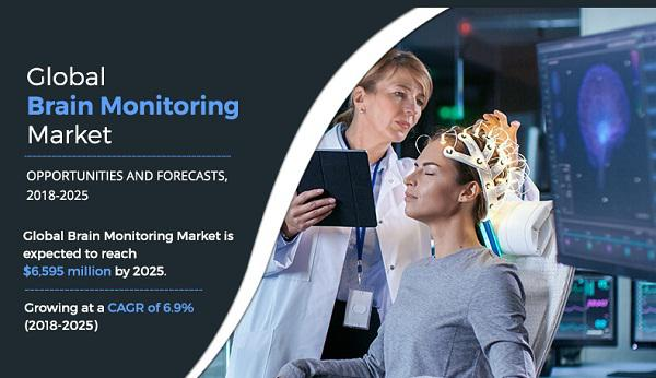 Brain Monitoring Market High-Growth Emerging Economies And