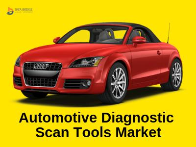 Automotive Diagnostic Scan Tools Market Industry Research