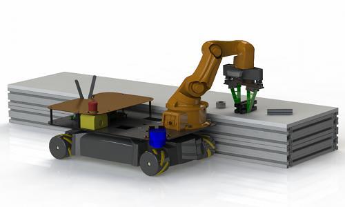 Adaptive Robotics Market