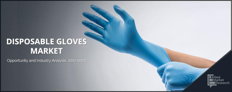 Disposable Gloves Market Size