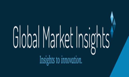 Global Market Insights, Inc