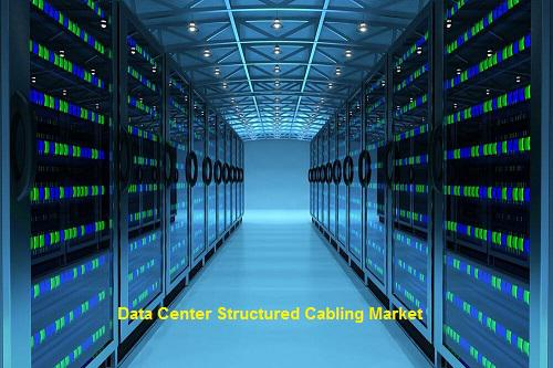 Worldwide Data Center Structured Cabling Market 2019 to 2026