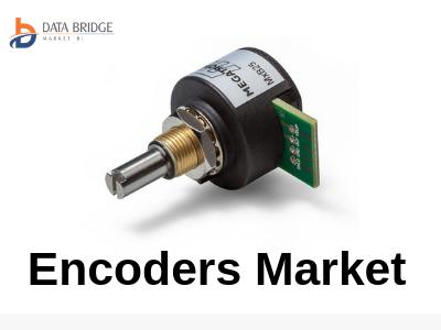 Encoder Market Outlook 2019: Industry Analysis with Future