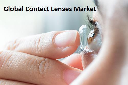 Contact Lenses Market