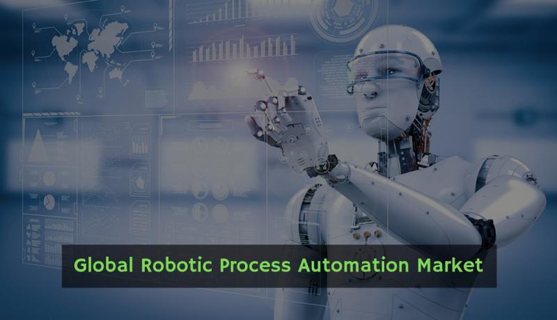 Robotic Process Automation Market 2019: Comprehensive