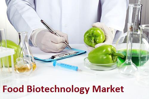 Food Biotechnology Market