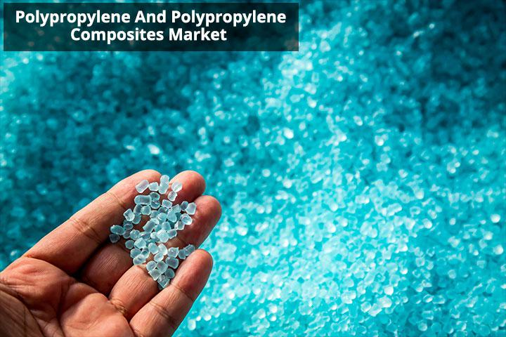 Polypropylene And Polypropylene Composites Market is Expected