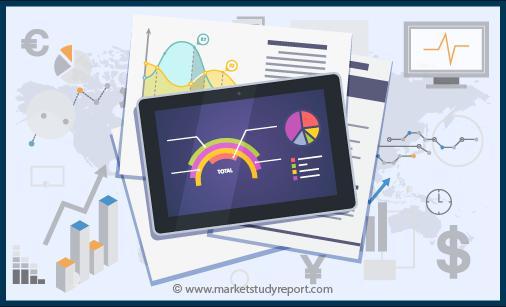 Intelligent Video (IV) Market
