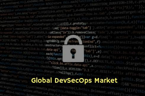 DevSecOps Market Applications and Key Manufacturers 2019: