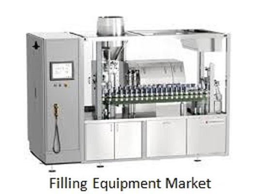 Filling Equipment Market