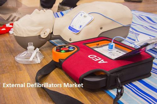External Defibrillators Market