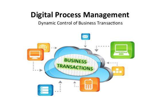 Business Digital Process