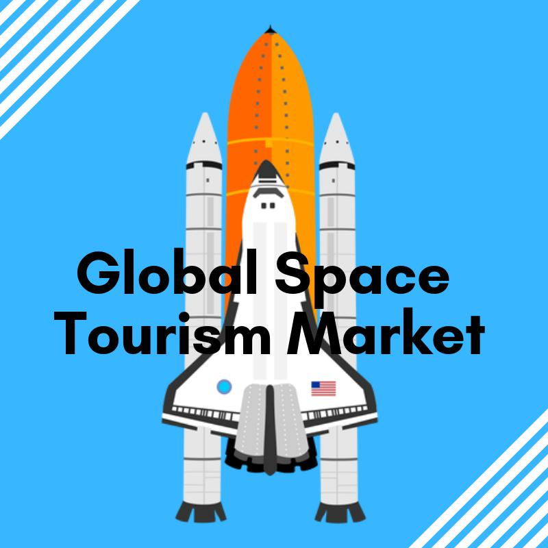 Global Space Tourism Market is booming with Space Adventures,