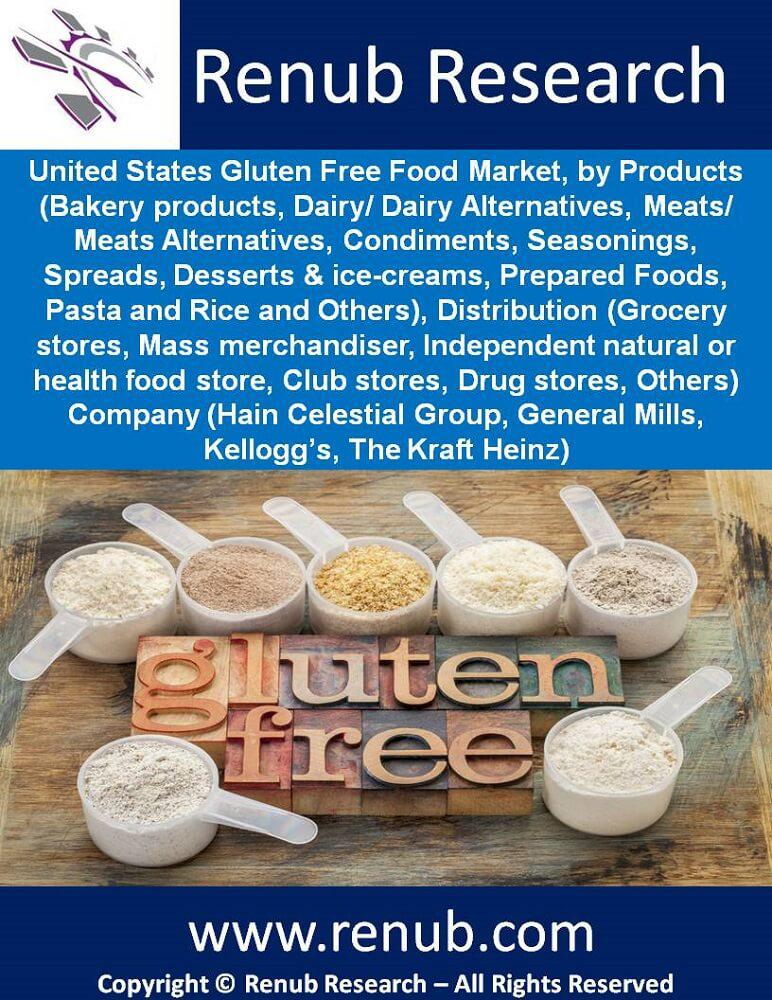 us-gluten-free-food-market-products-distribution-company