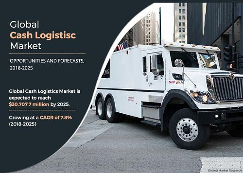 Cash Logistics Market