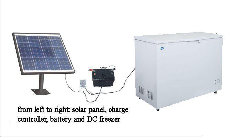 Solar Freezer Market Research Report 2023