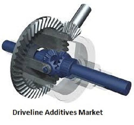 Driveline Additives Market is expected to reach $6,097 million