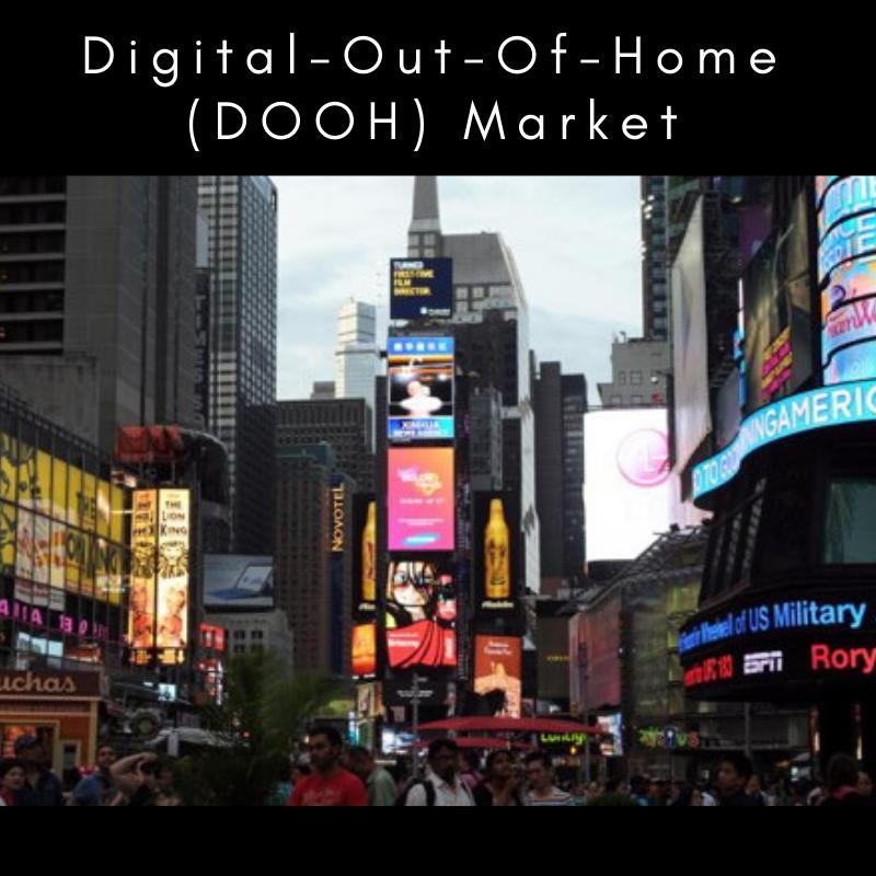 Digital-Out-Of-Home (DOOH) Market Competitive Analysis