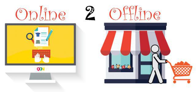 Online To Offline O2o Local Services Market, Top key players